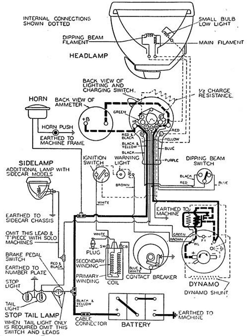 sdi wiring diagram with Velocette 20diagram on Table De Mixage furthermore Polaris Pro Rmk Boondocker Wiring Diagrams furthermore CGFuaWMgZG9vciBwYXJ0cw together with Index besides Scania Coordinator Malfunction Wiring Diagrams.